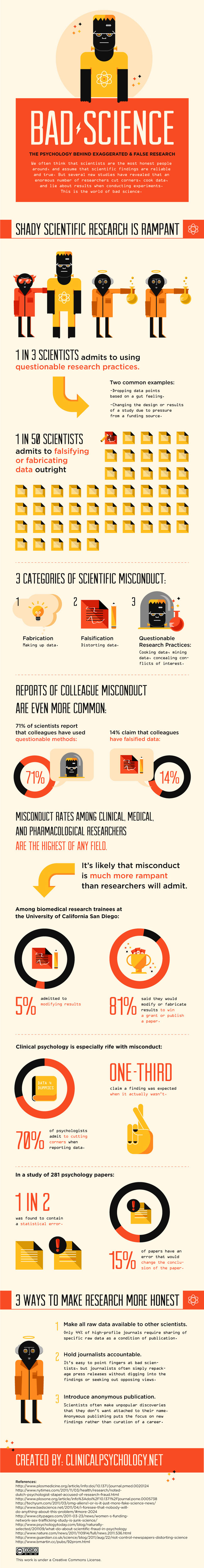 falsified-research-infographic2.jpg